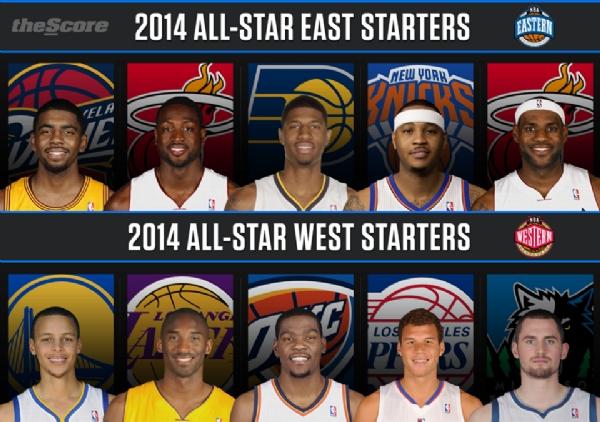 All star lineups nba