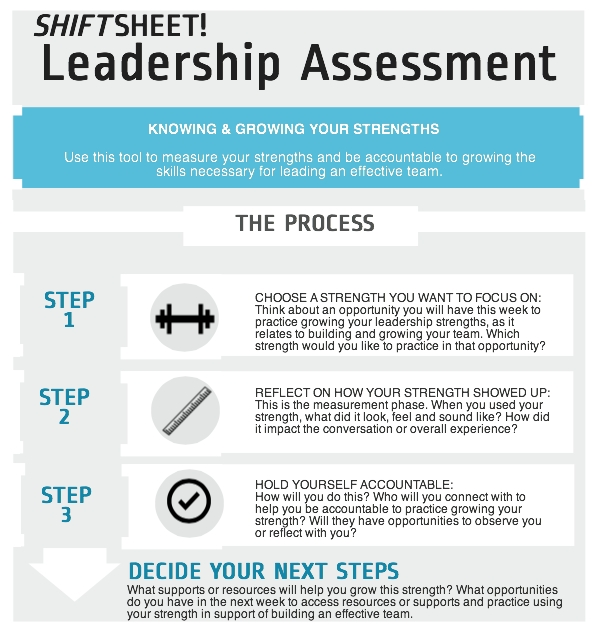 leadership audit analysis i Get a definition of what leadership is, test your leadership skills now, and learn the skills you need to become a highly effective leader, get a definition of what leadership is, test your leadership skills now, and learn the skills you need to become a highly effective leader.